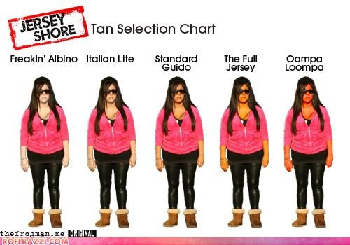 Jersey Shore Tan Selection Chart
