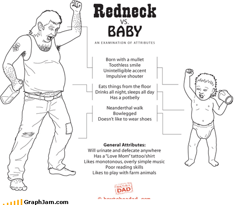 attributes,baby,redneck,similar