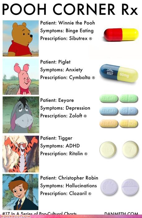 animation,Chart,funny,graph,Hall of Fame,winnie the pooh