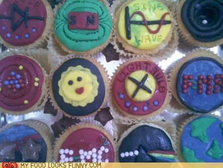 cupcakes,equations,inventions,math,physics,properties,science