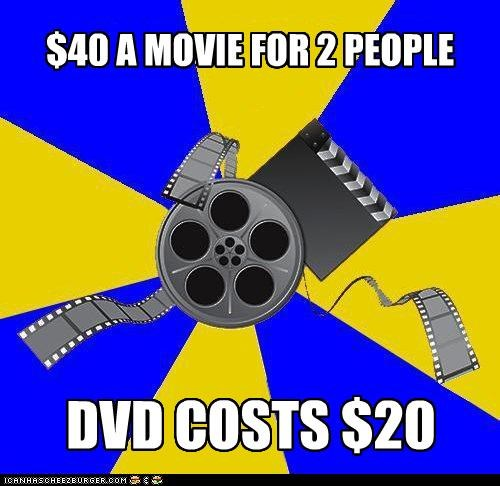 Movie Industry: Popcorn Doesn't Cost $5!