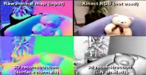 Kinect 3D Modeling System of the Day