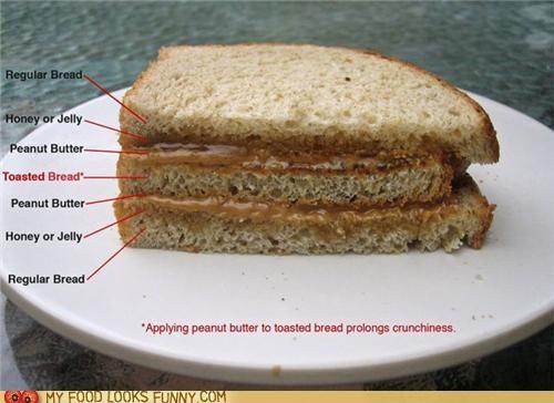 bread,honey,peanut butter,sandwich,toast