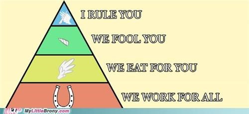 The Hierarchy of Ponies, Brony