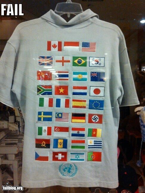 Countries of the World FAIL