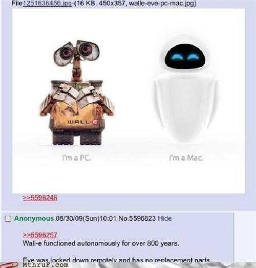 4chan,apple,Eve,Hall of Fame,mac,wall.e