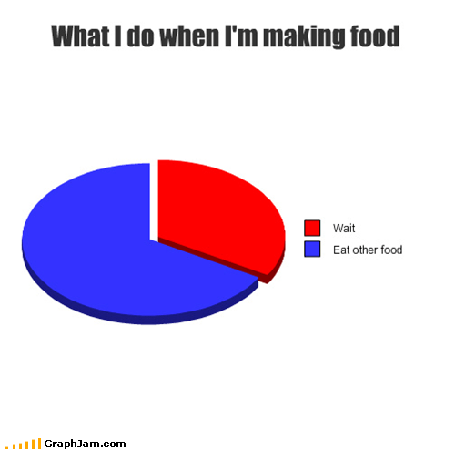 Then You Don't Even Need What You're Making