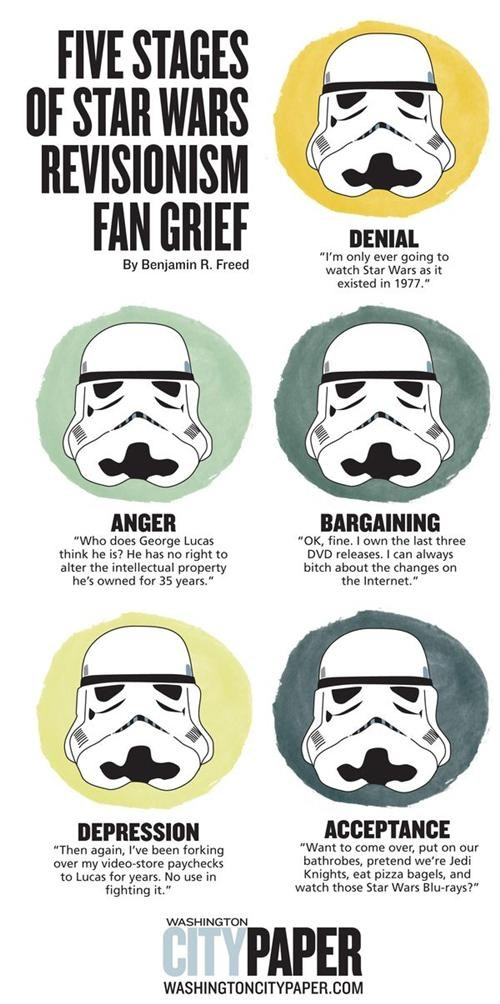 Star Wars Infographic of the Day