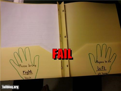Left/Right FAIL
