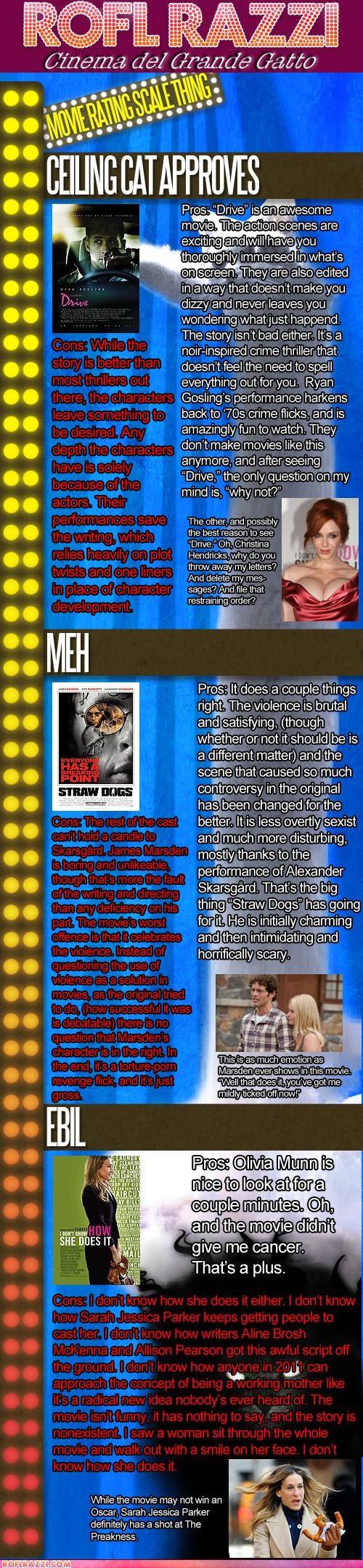 alexander skarsgard,Christina Hendricks,cinema,drive,i-dont-know-how-she-does-it,movies,reviews,Ryan Gosling,sarah jessica parker,straw dogs