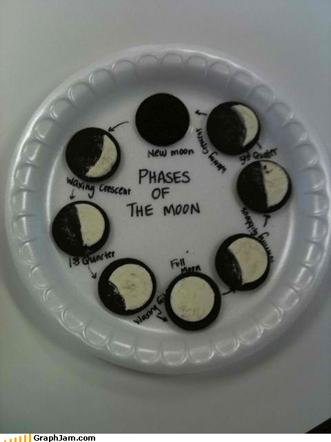 cookies,moon,Oreos,phases of the moon