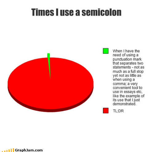 pie charts,semicolon,tldr