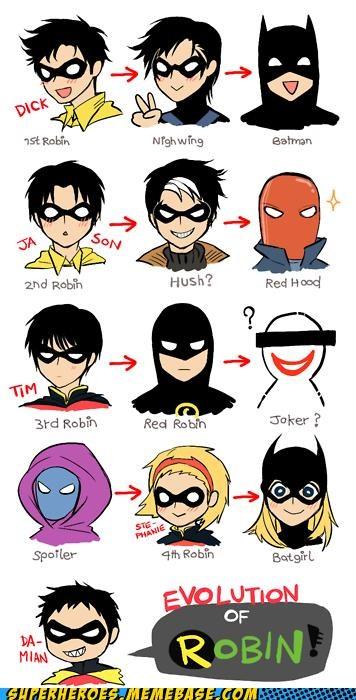 Awesome Art,batman,damien,dick,jason,robin,stephanie,tim
