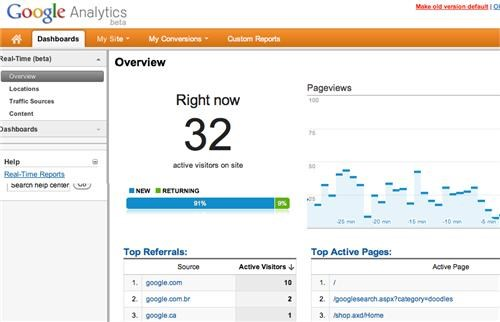 Google Analytics Real-Time Feature of the Day