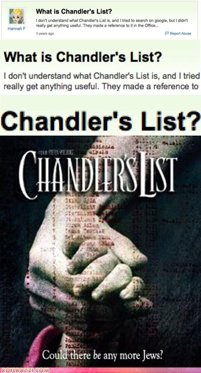 What Is Chandler's List?