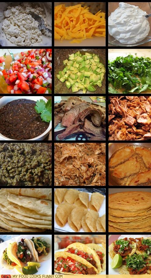 avocado,cheese,funny food photos,Mexican,salsa,tacos