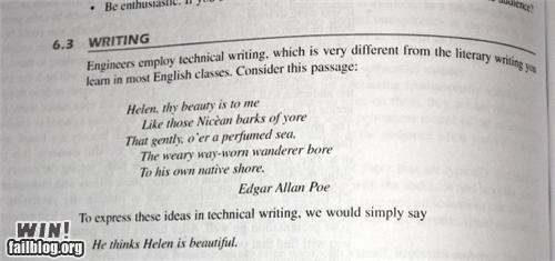 Technical Writing WIN