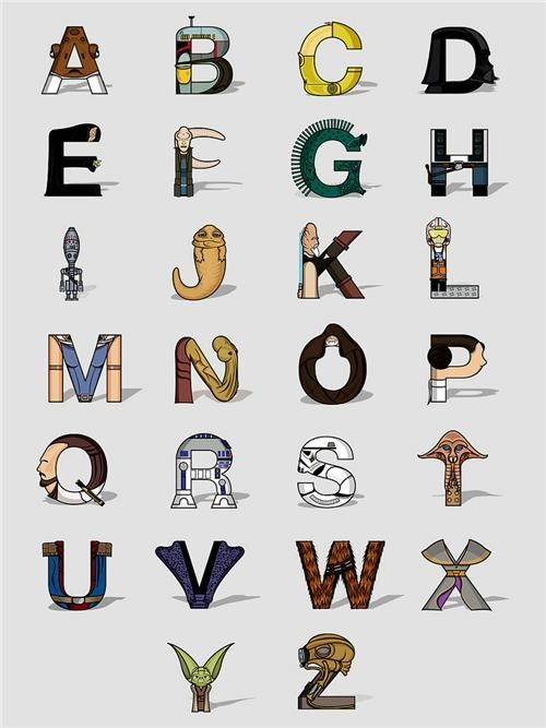 Star Wars Alphabet of the Day