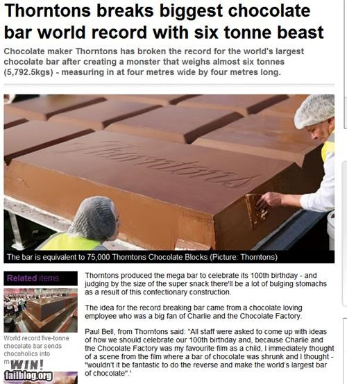 Completely Relevant News: Chocolate Overload