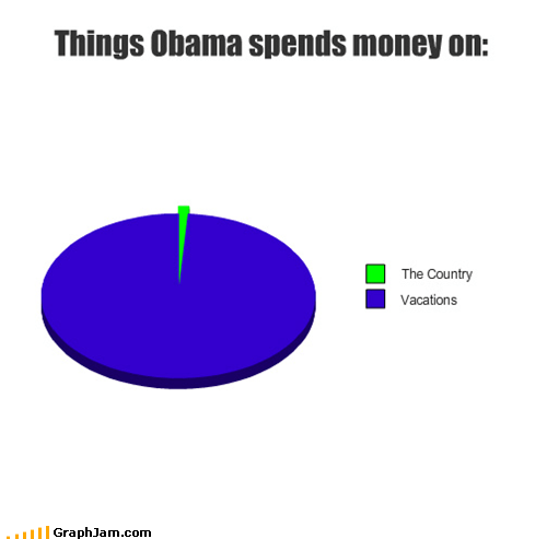 Things Obama spends money on: