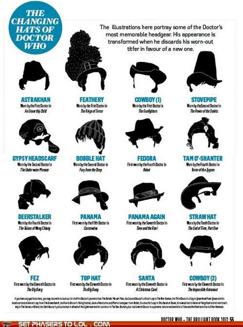 The Changing Hats of Doctor Who