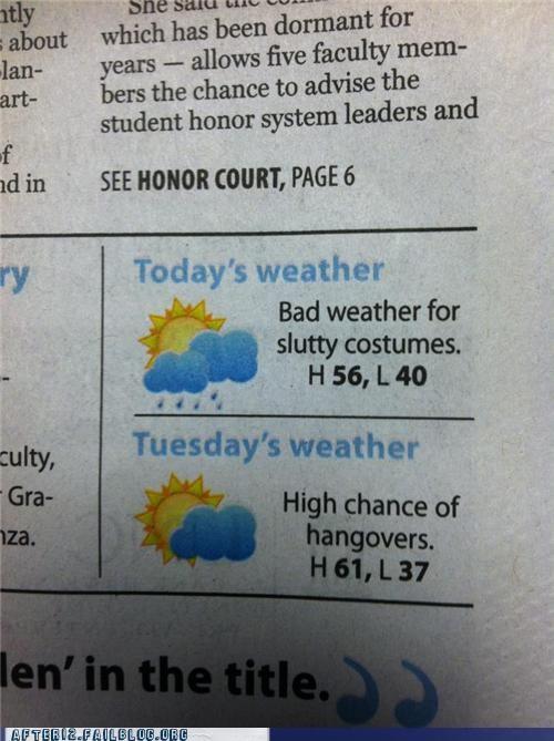Your Halloween Evening Weather Report