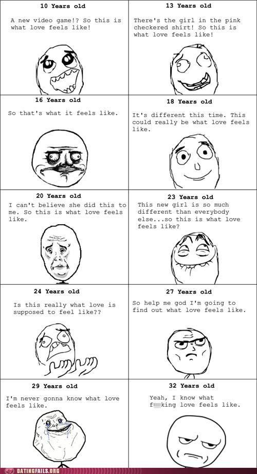 age,aging,comic,love,old,rage comic,We Are Dating,young
