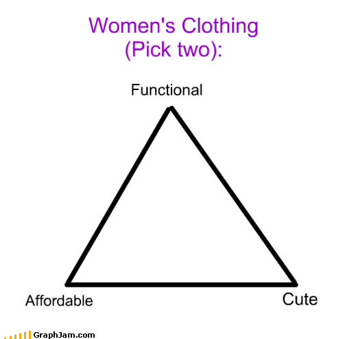 clothing,none of the above,women