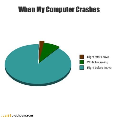 computer,crash,homework,saved