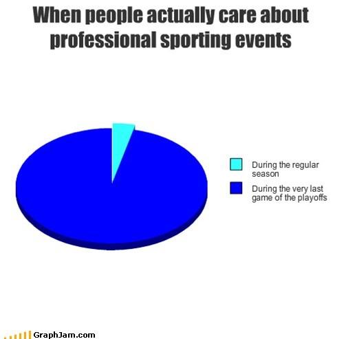 football,Pie Chart,playoffs,sports