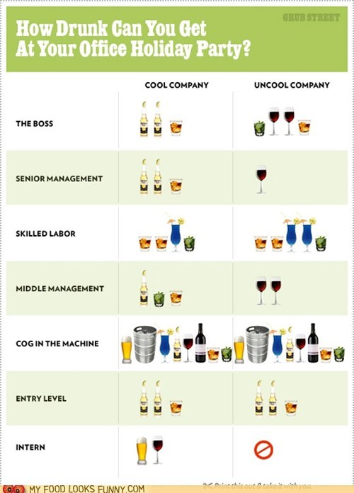 best of the week,company,drinking,Holiday party,infographic,position