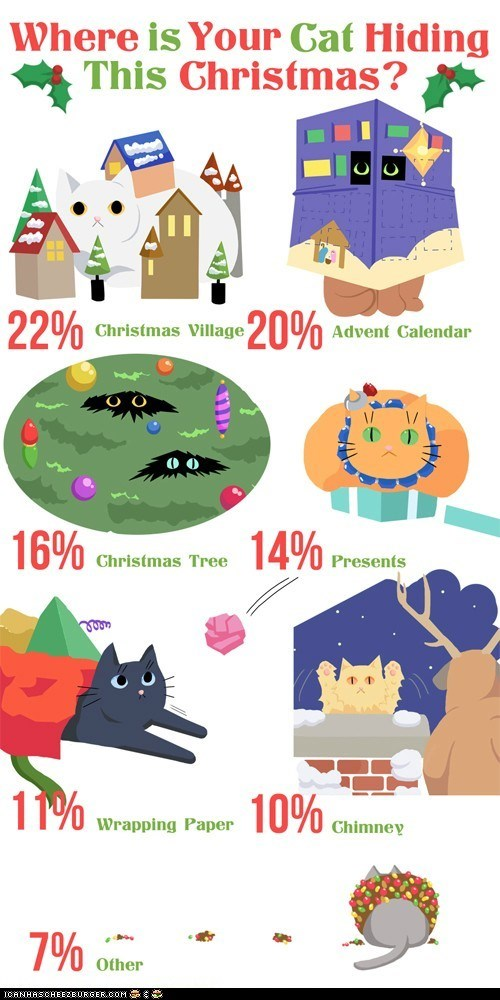 best of the week,chimney,christmas,christmas tree,disaster,hiding,holidays,infographics,messy,original,sneaky,wrapping