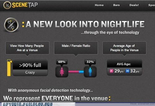 bar,club,get laid,scenetap,science,technology,the future