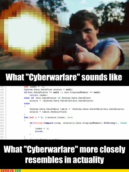 Cyberwarfare: Fantasy & Reality