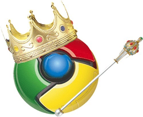Chrome Tops Internet Explorer 8 of the Day