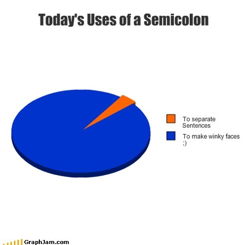 ;),Pie Chart,semicolon,texting