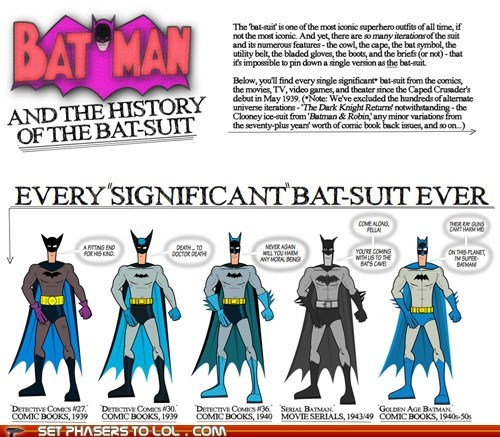 History of the Bat-Suit