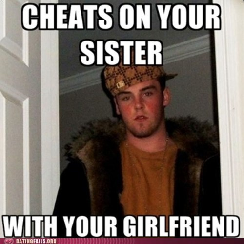 The Perfect Scumbag Dating Apps
