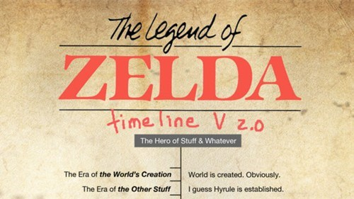 Revised Legend of Zelda Timeline of the Day