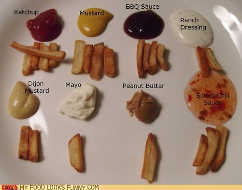 best,condiments,fries,rating,system,worst