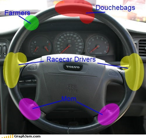 Steering Wheel Hand Positions