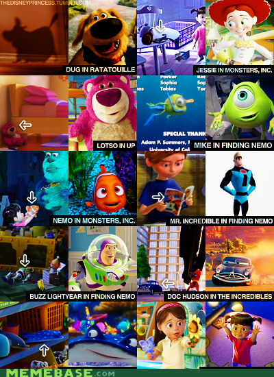 Cannot Unsee: Pixar Secrets