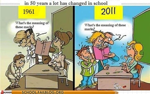 children,fault,grades,Hall of Fame,parents,students,teacher,Then And Now