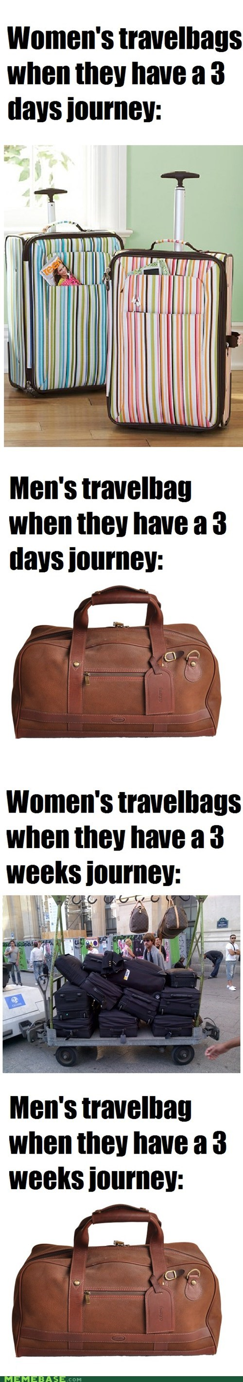The Travelbags Enigma