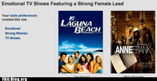 Strong Female Lead FAIL