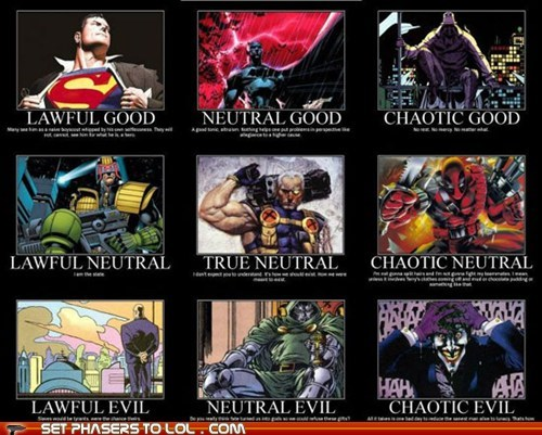 alignment,batman,deadpool,dr doom,dungeons and dragons,evil,good,neutral,rorschach,superheroes,superman,the joker,watchmen,x men