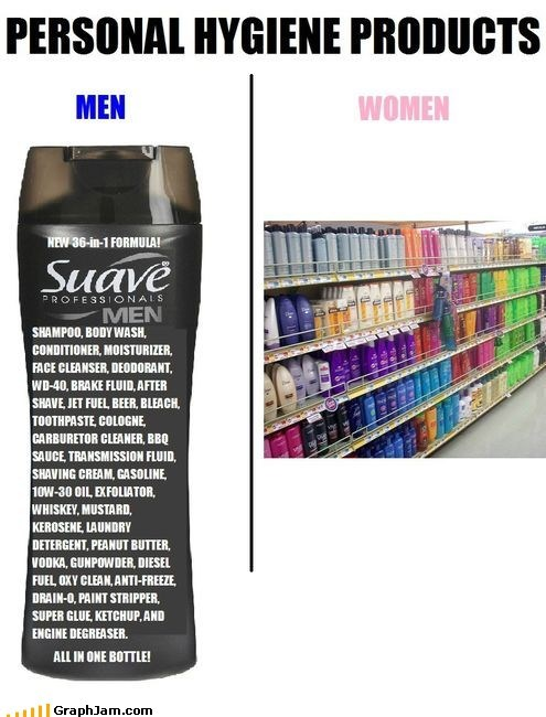 Personal Hygiene: Men vs Women
