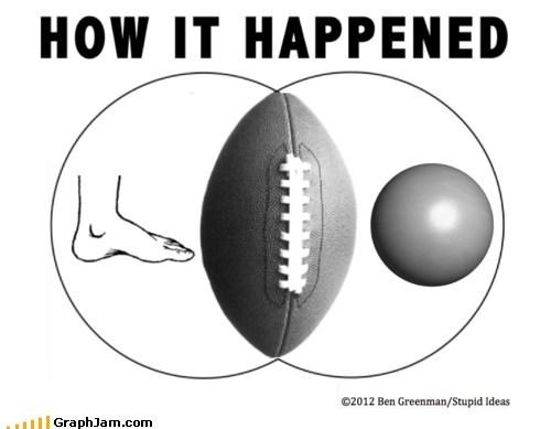 feet,football,sports,super bowl,venn diagram