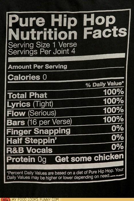 hip hop,label,Music,nutrition information,protein
