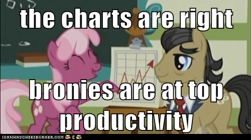 the charts are right  bronies are at top productivity